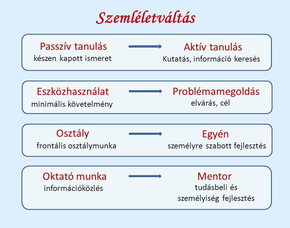 tudásbeli és személyiség fejlesztés