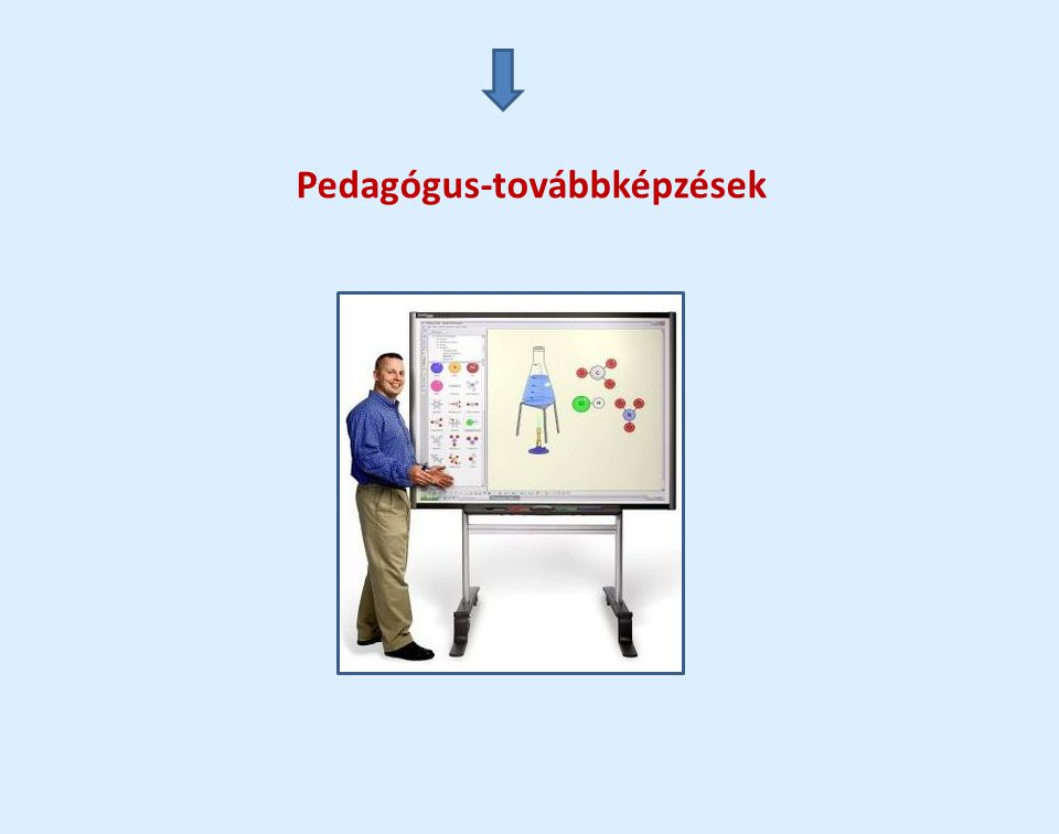 Pedagógus-továbbképzések