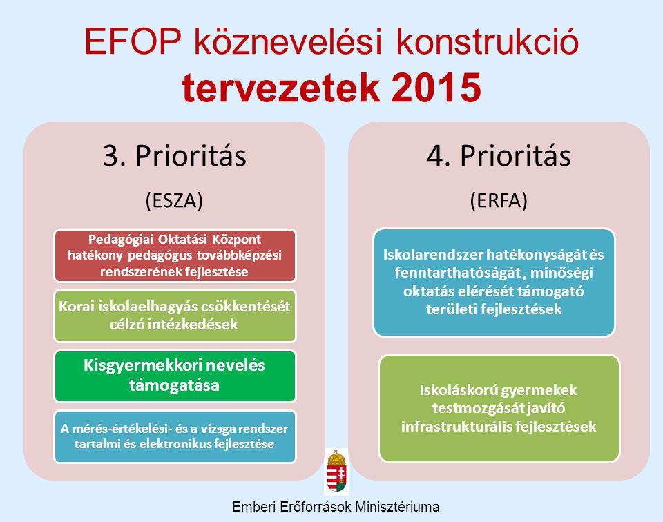 EFOP köznevelési konstrukció tervezetek 2015