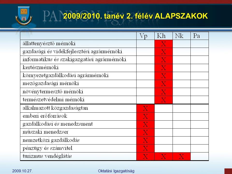 2009/2010. tanév 2. félév ALAPSZAKOK