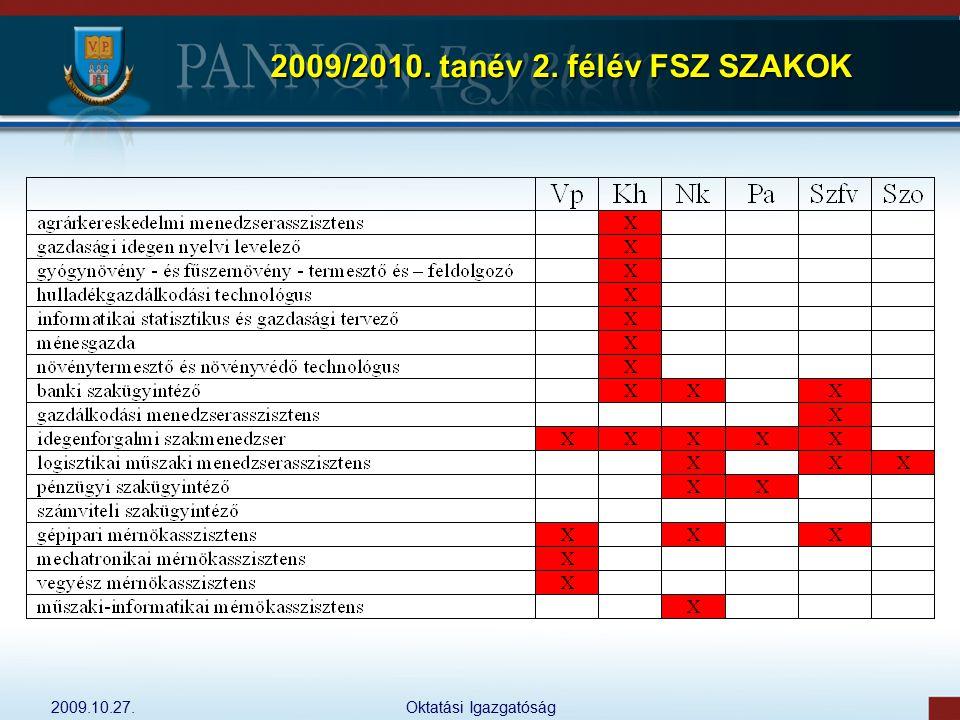 2009/2010. tanév 2. félév FSZ SZAKOK