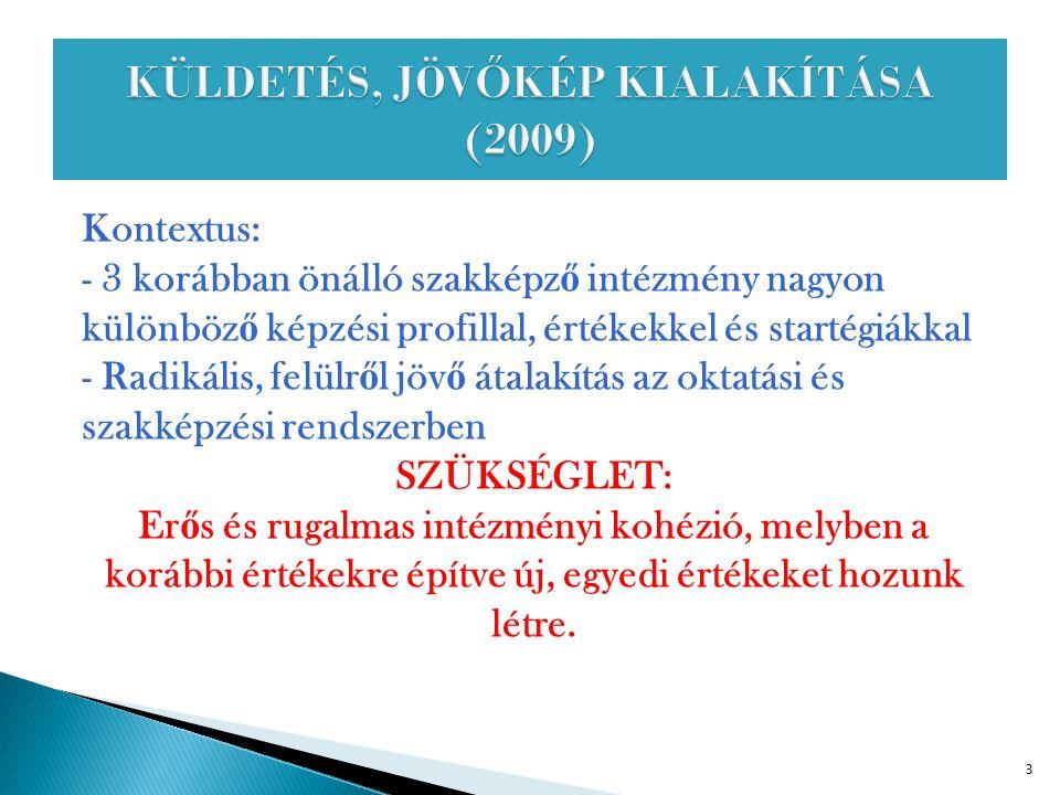 KÜLDETÉS, JÖVŐKÉP KIALAKÍTÁSA (2009)