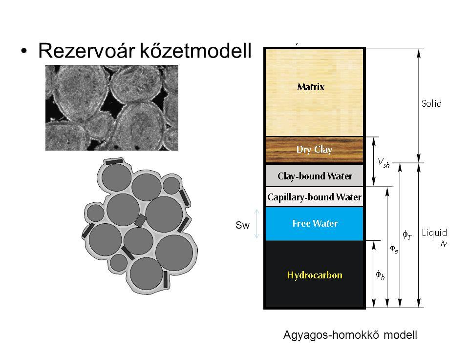 Rezervoár kőzetmodell