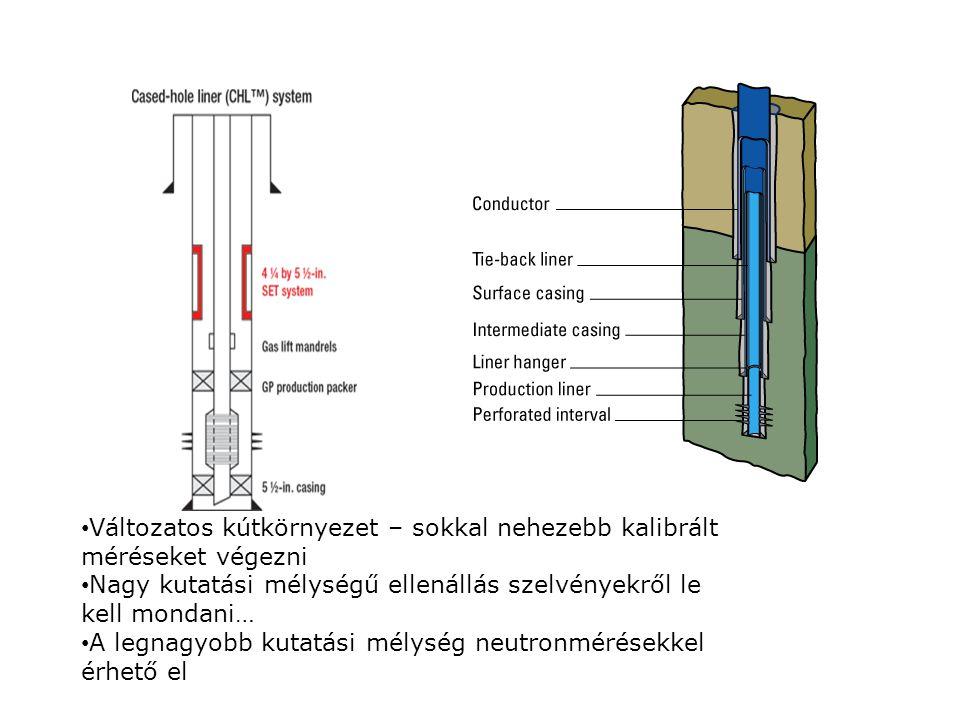 Változatos kútkörnyezet – sokkal nehezebb kalibrált méréseket végezni