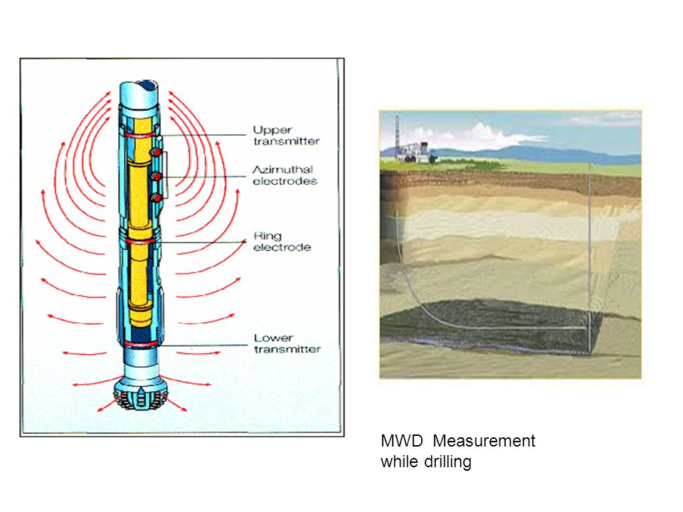 MWD Measurement while drilling