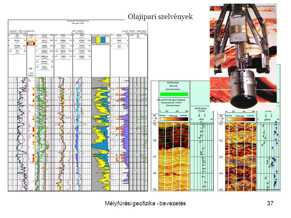 Mélyfúrási geofizika - bevezetés