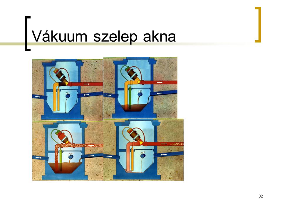 Vákuum szelep akna