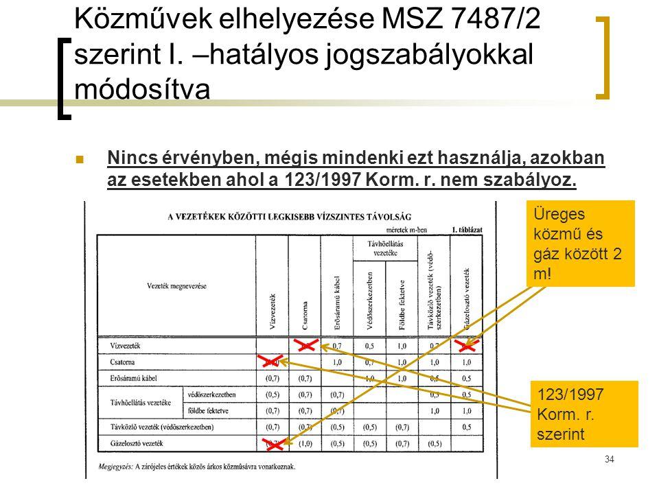 Közművek elhelyezése MSZ 7487/2 szerint I