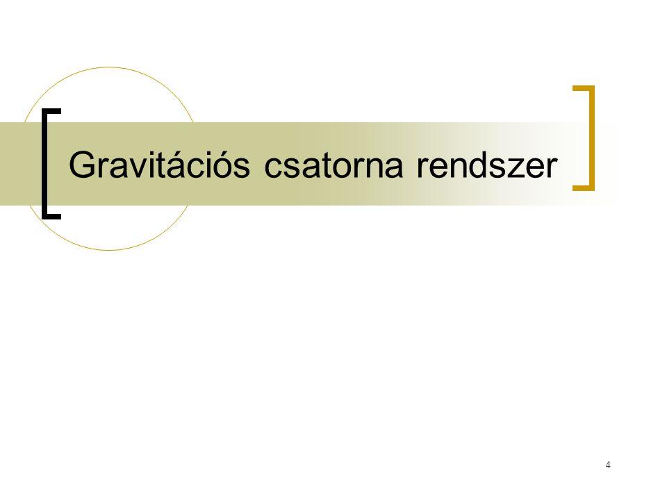 Gravitációs csatorna rendszer