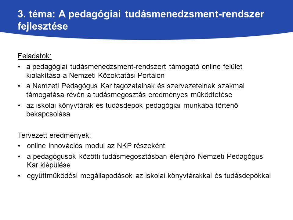 3. téma: A pedagógiai tudásmenedzsment-rendszer fejlesztése