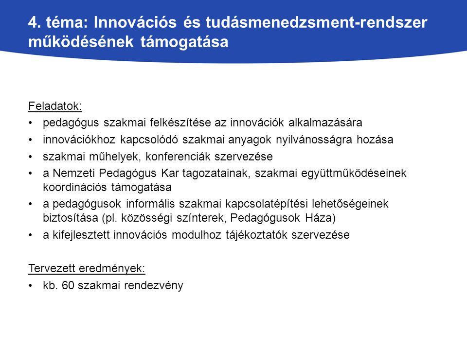 4. téma: Innovációs és tudásmenedzsment-rendszer működésének támogatása
