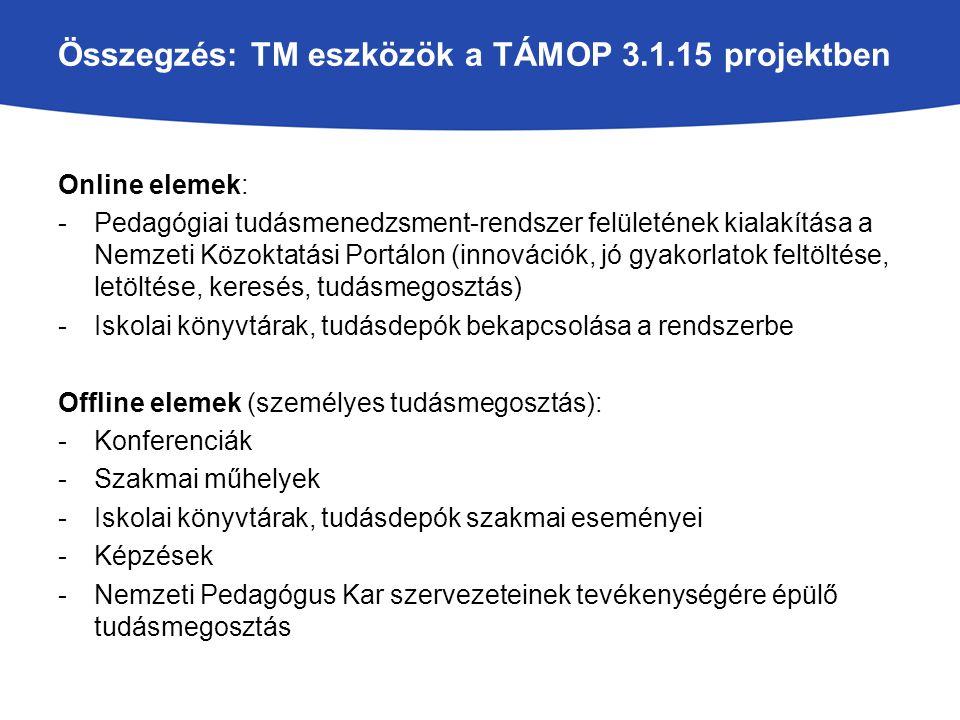 Összegzés: TM eszközök a TÁMOP 3.1.15 projektben