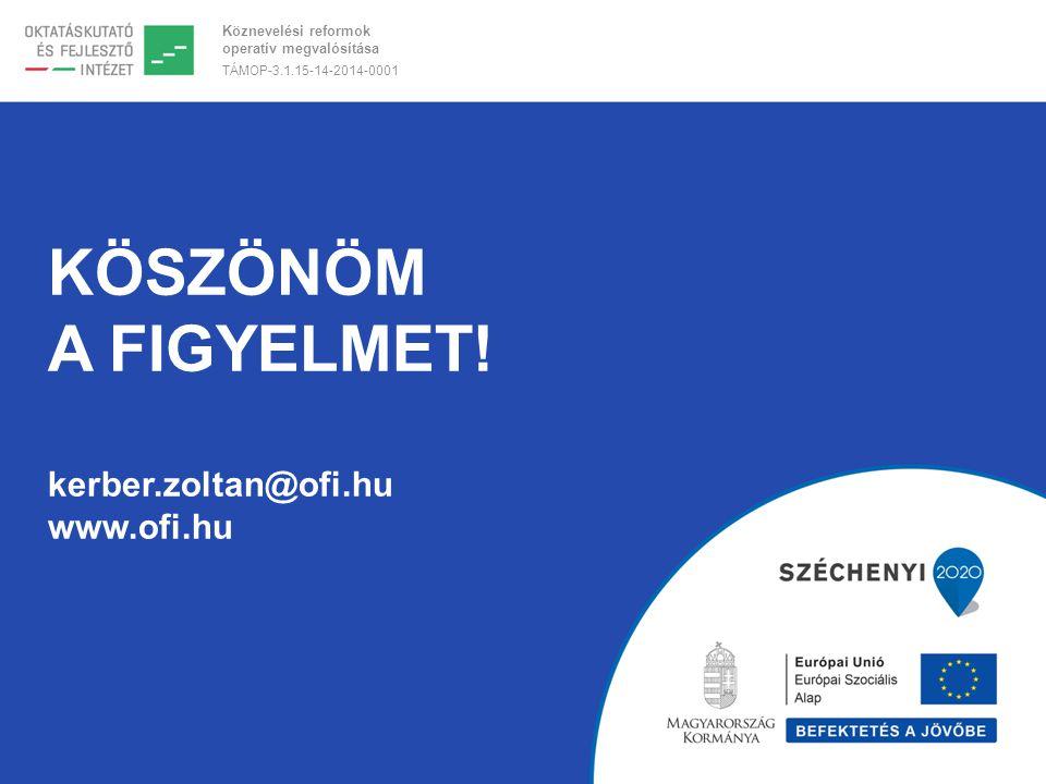 Köszönöm a figyelmet! kerber.zoltan@ofi.hu www.ofi.hu