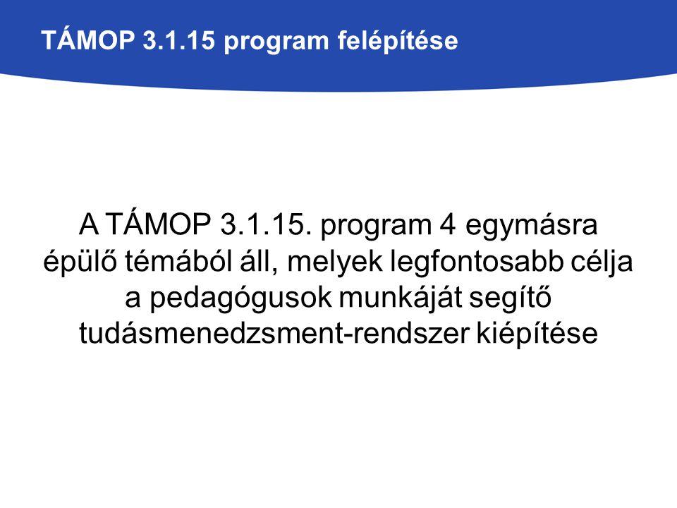 TÁMOP 3.1.15 program felépítése