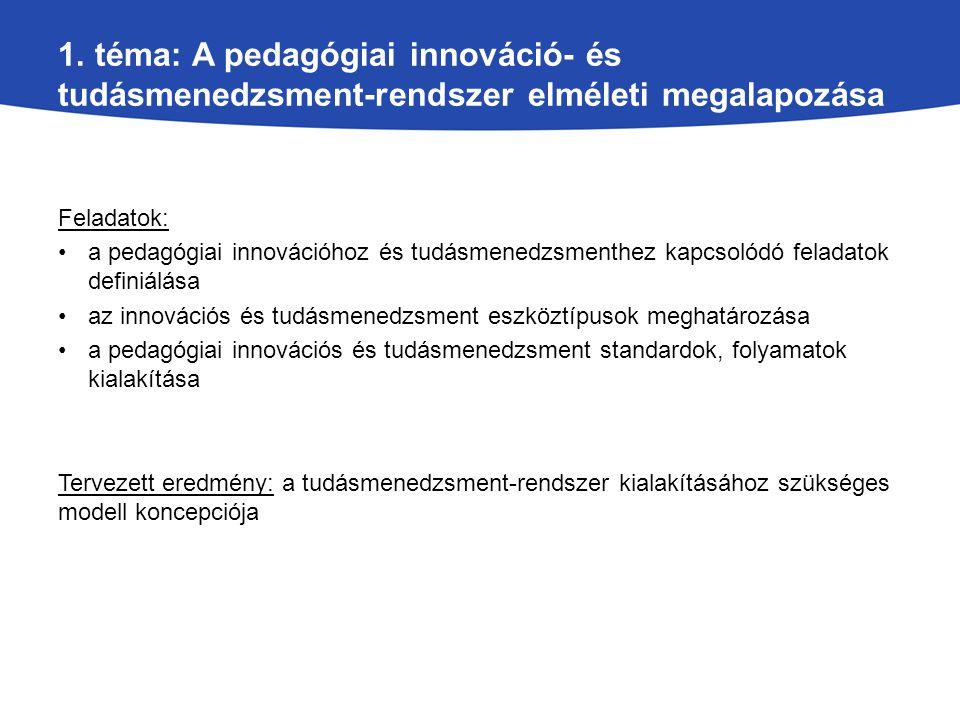 1. téma: A pedagógiai innováció- és tudásmenedzsment-rendszer elméleti megalapozása