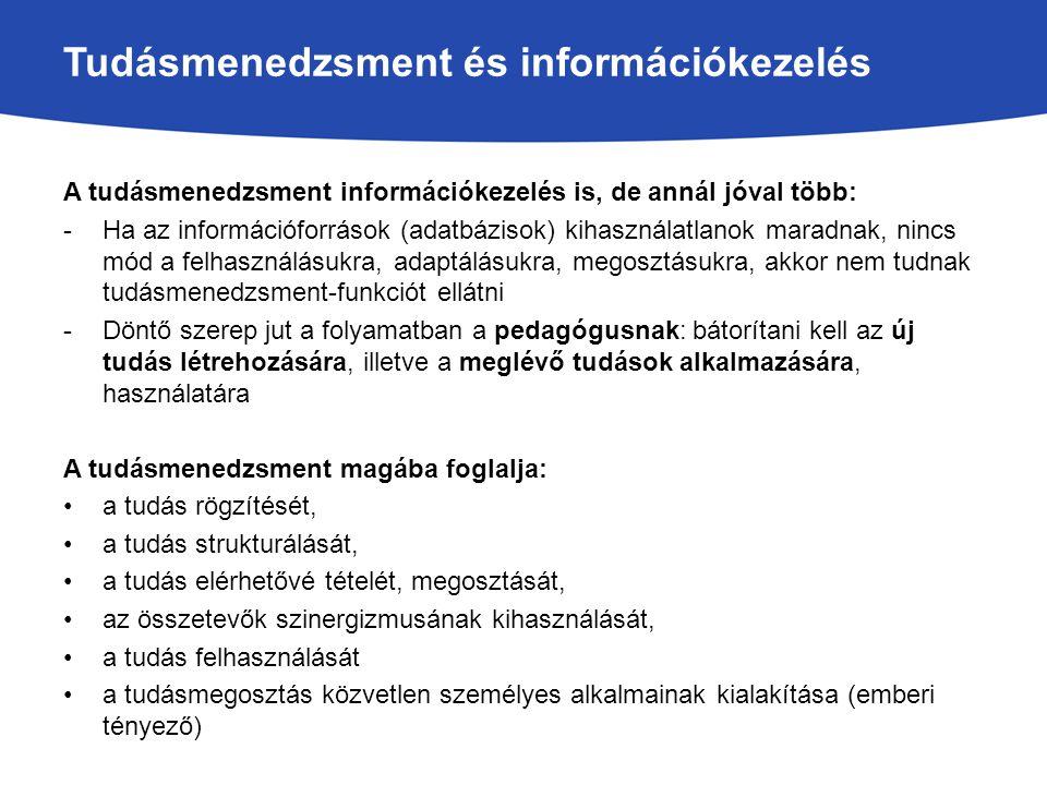 Tudásmenedzsment és információkezelés