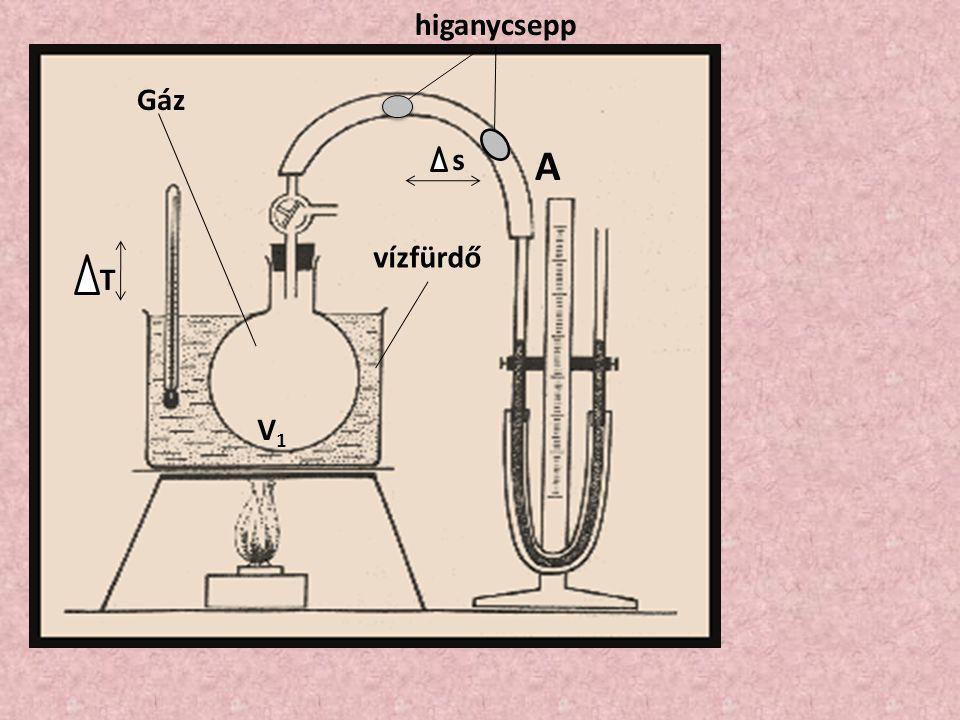 higanycsepp Gáz s A vízfürdő T V1