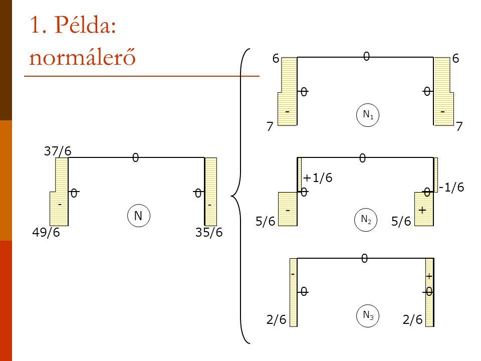 1. Példa: normálerő 7 6 - N 49/6 37/6 35/6 5/6 -1/6 +1/6 - + 2/6 N1 -