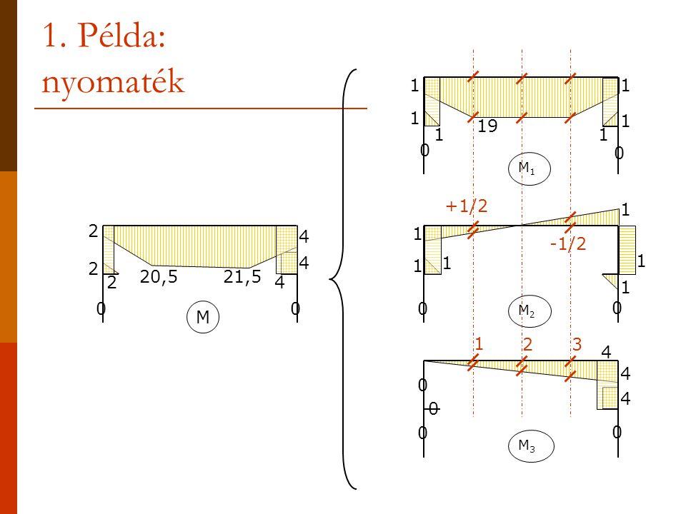 1. Példa: nyomaték +1/2 -1/2 1 2 3 M1 1 19 M2 1 M 2 4 20,5 21,5 M3 4