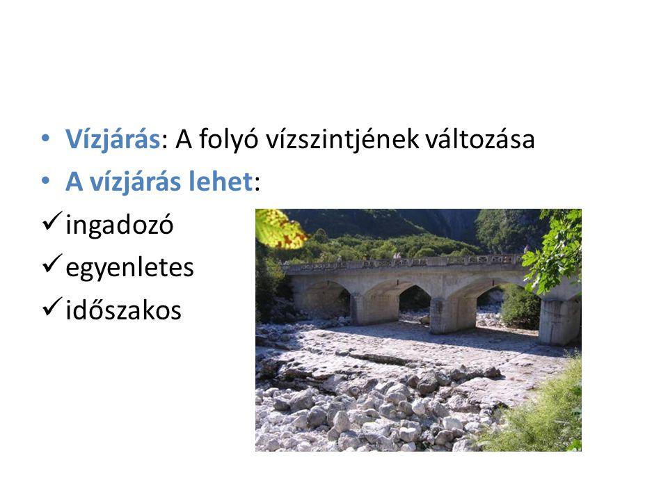 Vízjárás: A folyó vízszintjének változása
