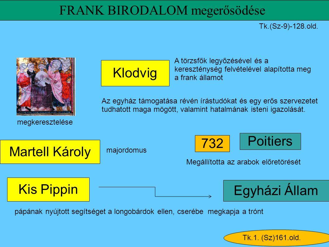FRANK BIRODALOM megerősödése