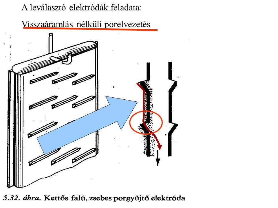 A leválasztó elektródák feladata: