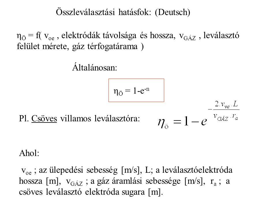 Összleválasztási hatásfok: (Deutsch)