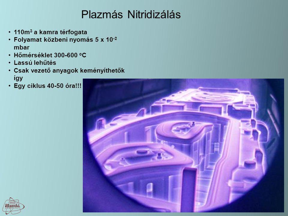 Plazmás Nitridizálás 110m3 a kamra térfogata
