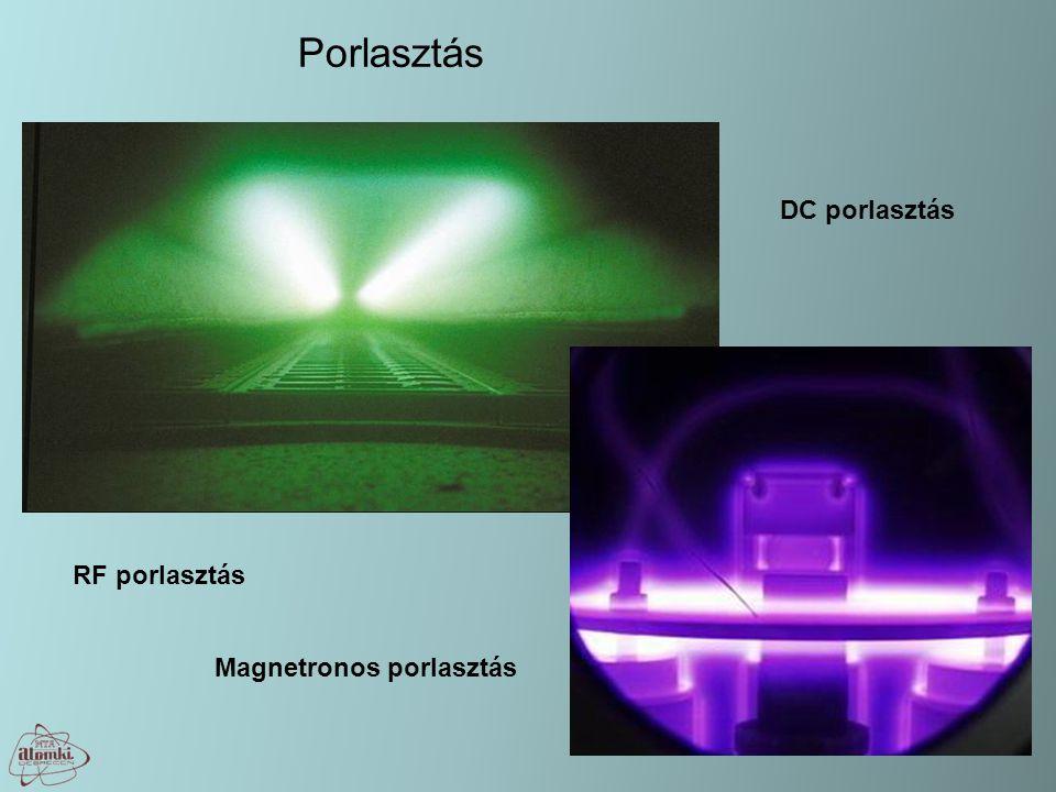 Porlasztás DC porlasztás RF porlasztás Magnetronos porlasztás