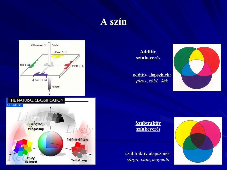 szubtraktív alapszínek: sárga, cián, magenta