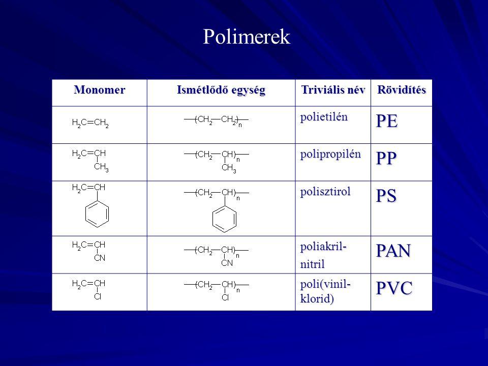 Polimerek PE PP PS PAN PVC Monomer Ismétlődő egység Triviális név