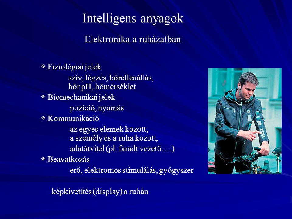 Intelligens anyagok Elektronika a ruházatban ◈ Fiziológiai jelek