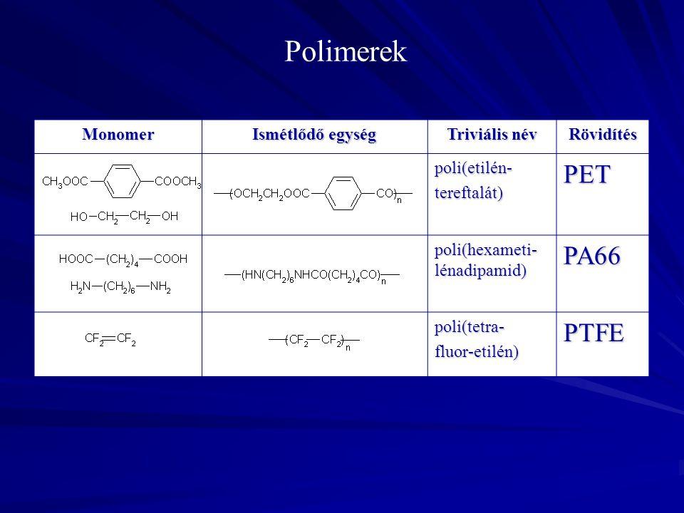 Polimerek PET PA66 PTFE Monomer Ismétlődő egység Triviális név