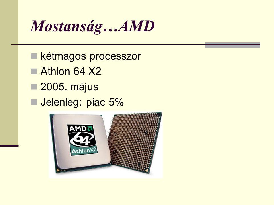 Mostanság…AMD kétmagos processzor Athlon 64 X2 2005. május