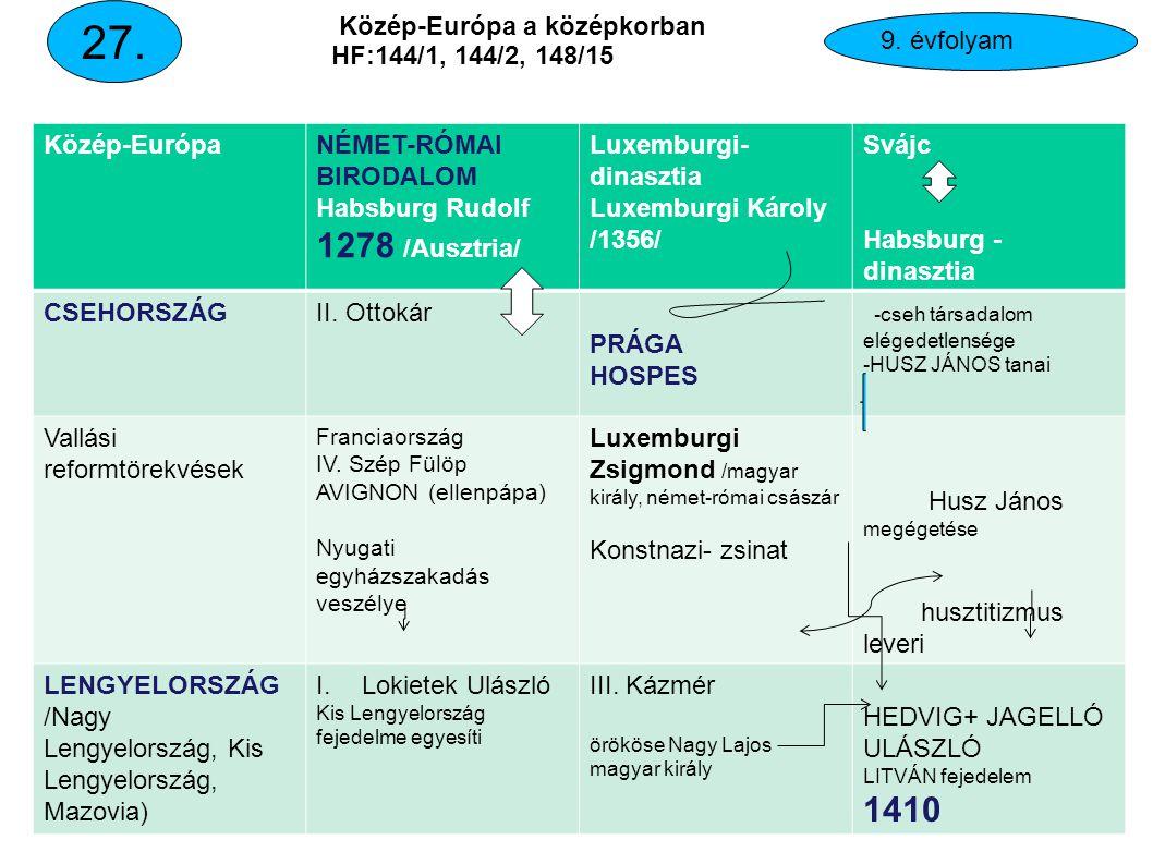 27. 1278 /Ausztria/ 1410 Közép-Európa a középkorban