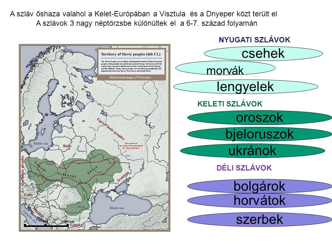 csehek lengyelek oroszok bjeloruszok ukránok bolgárok horvátok szerbek