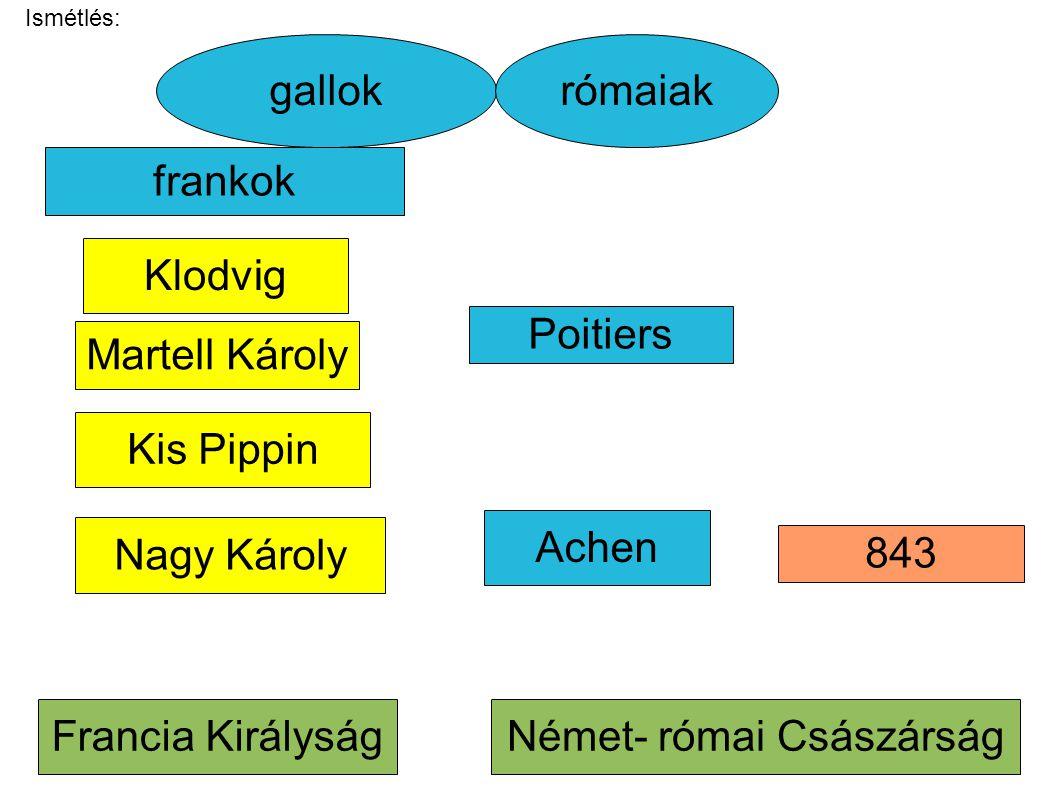 Német- római Császárság