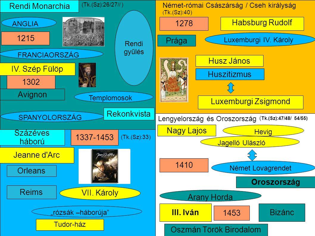 Oszmán Török Birodalom