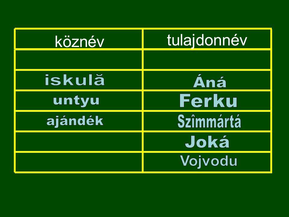 tulajdonnév köznév iskulă Áná untyu Ferku ajándék Szîmmártá Joká