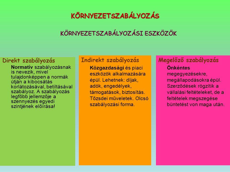 KÖRNYEZETSZABÁLYOZÁS