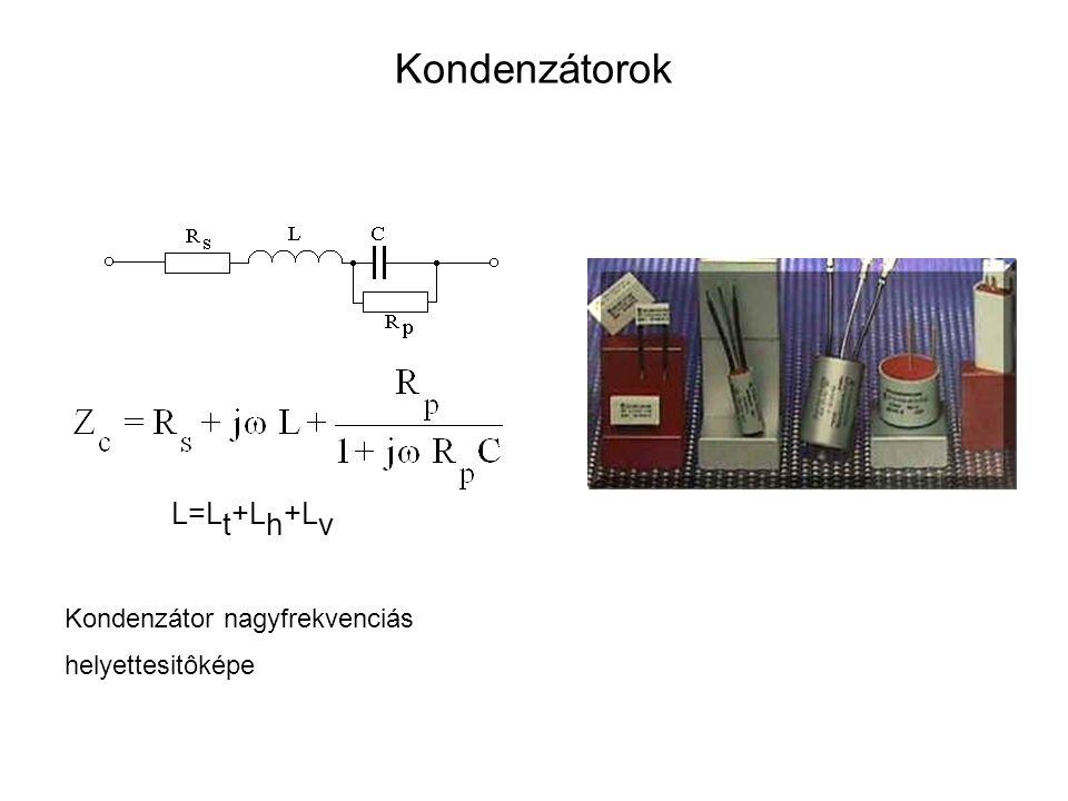 Kondenzátorok L=Lt+Lh+Lv Kondenzátor nagyfrekvenciás helyettesitôképe