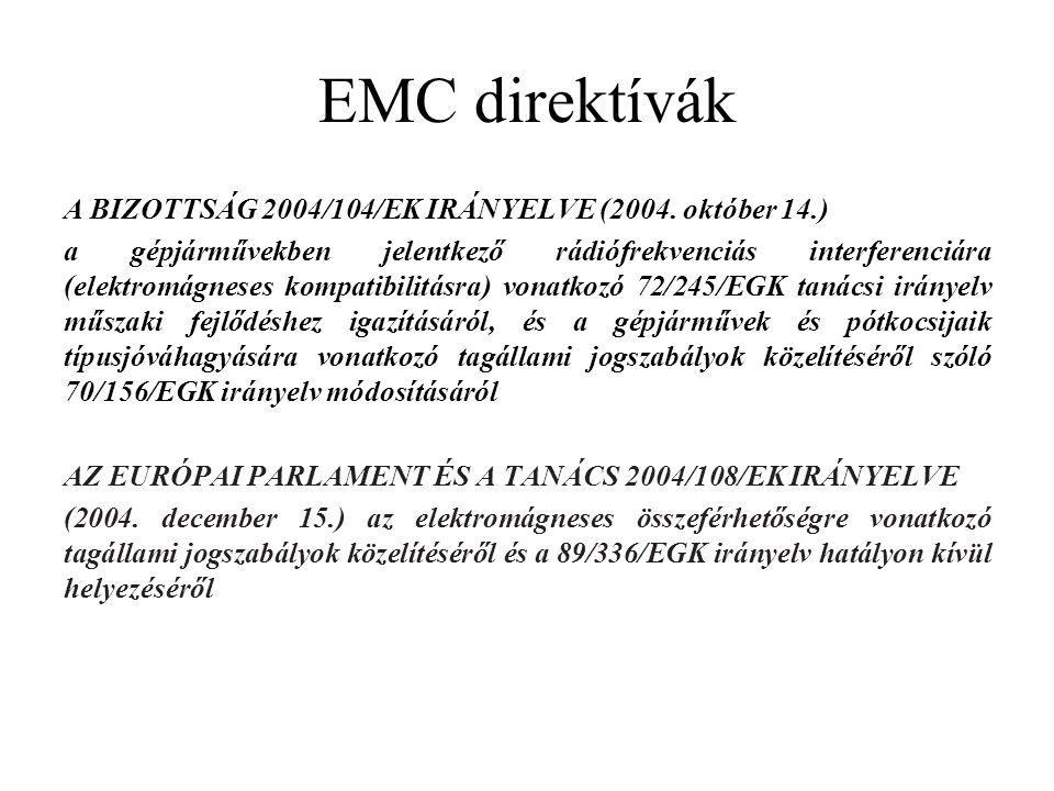 EMC direktívák