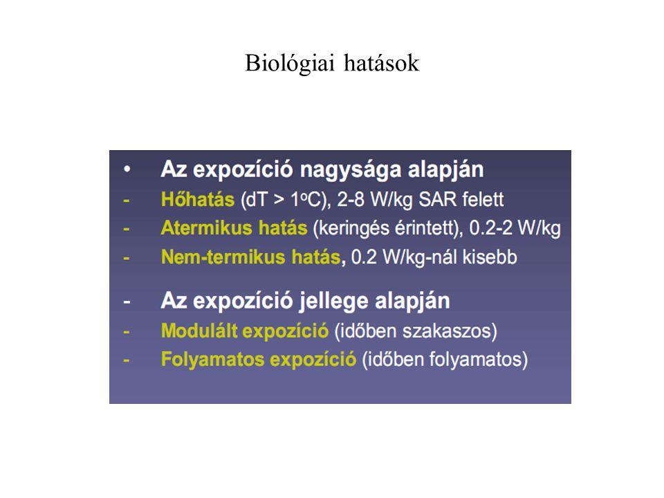 Biológiai hatások
