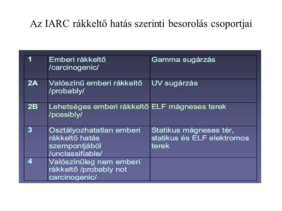 Az IARC rákkeltő hatás szerinti besorolás csoportjai