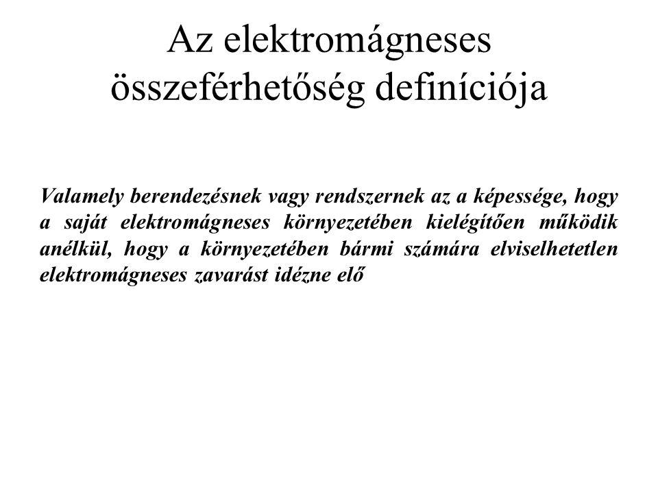 Az elektromágneses összeférhetőség definíciója