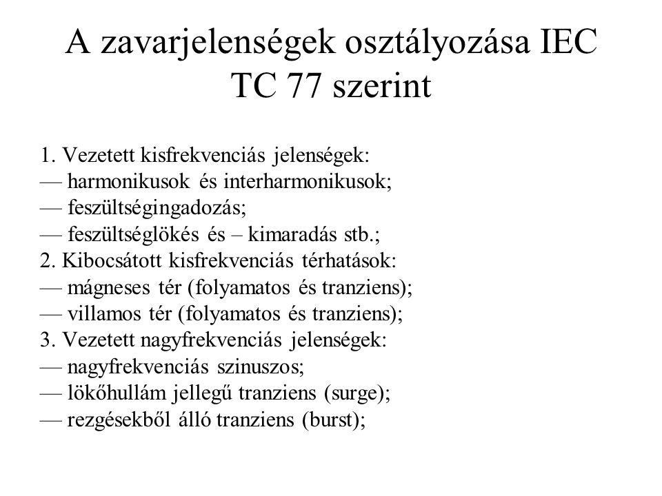 A zavarjelenségek osztályozása IEC TC 77 szerint