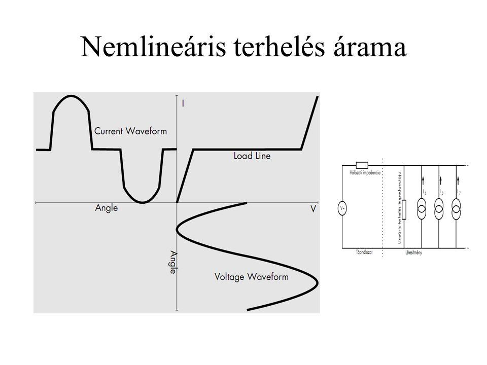 Nemlineáris terhelés árama