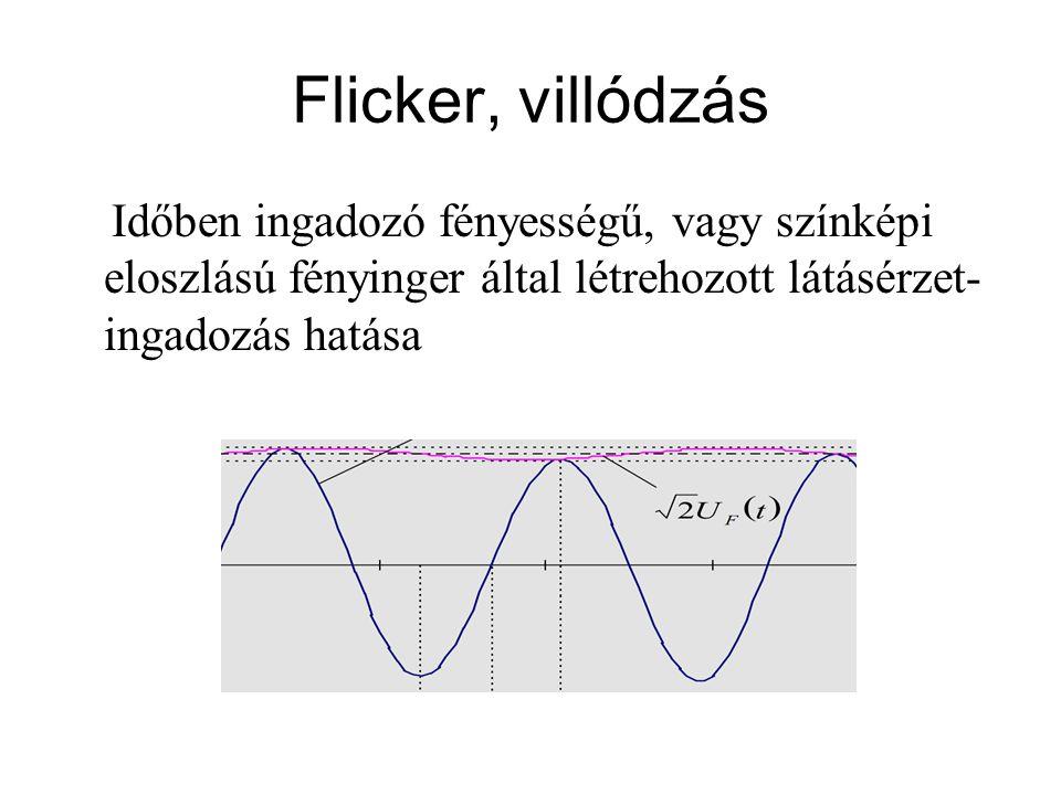 Flicker, villódzás Időben ingadozó fényességű, vagy színképi eloszlású fényinger által létrehozott látásérzet-ingadozás hatása.