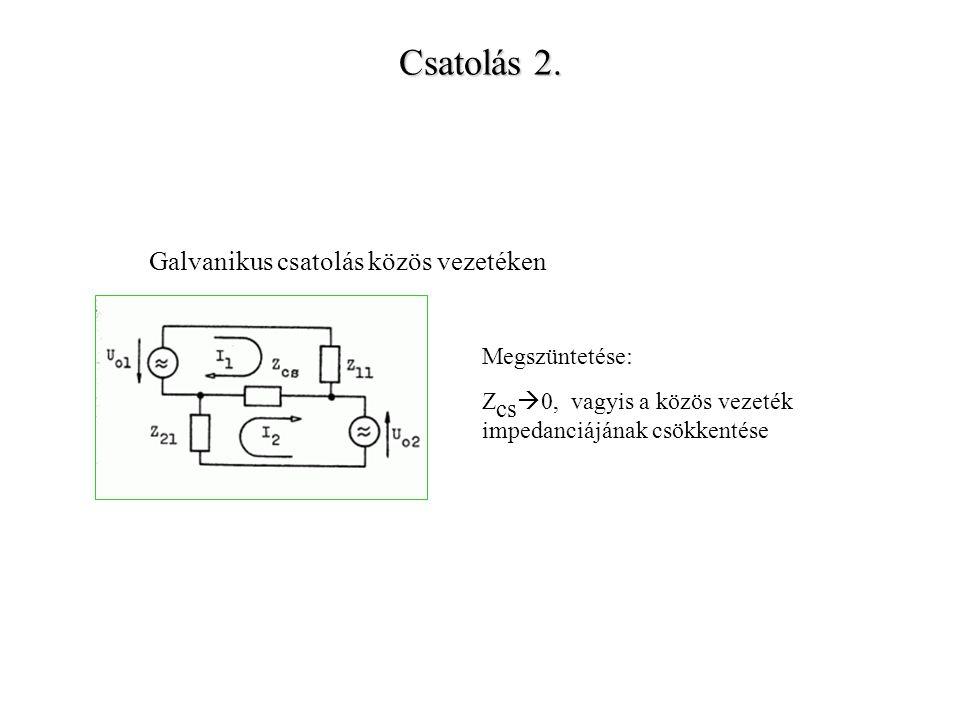 Csatolás 2. Galvanikus csatolás közös vezetéken Megszüntetése: