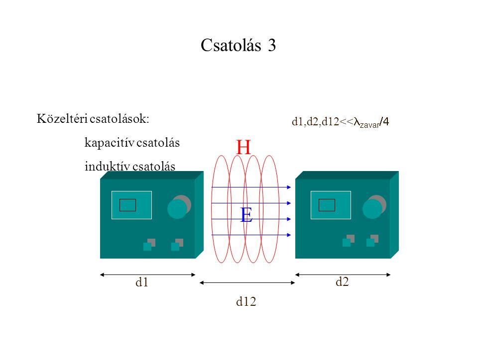 H E Csatolás 3 Közeltéri csatolások: kapacitív csatolás